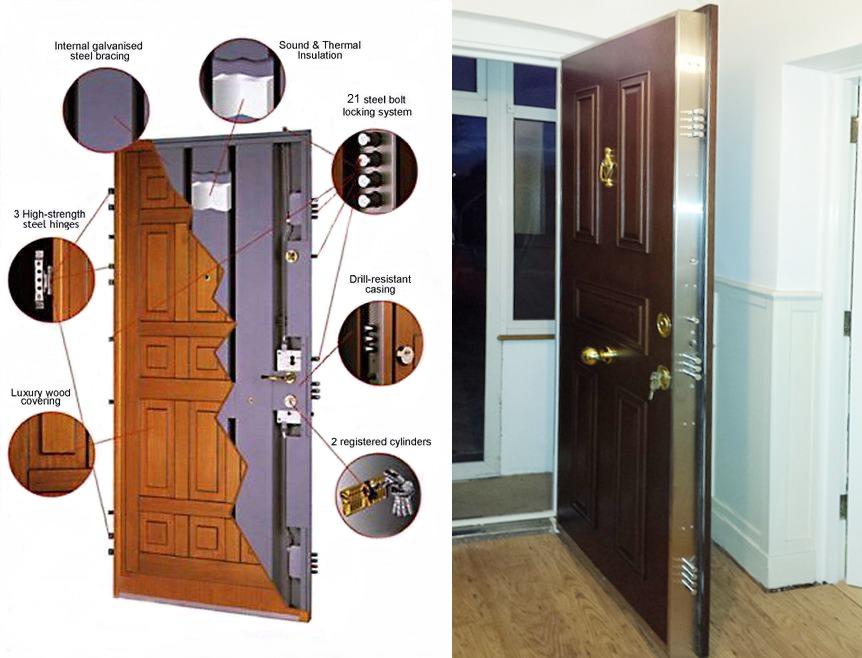 Home Steel Security Doors